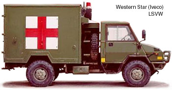 LSVW in ambulance configuration